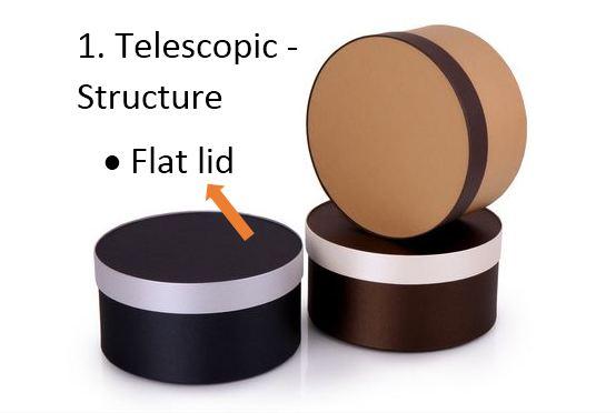 flat-lid-tele-web